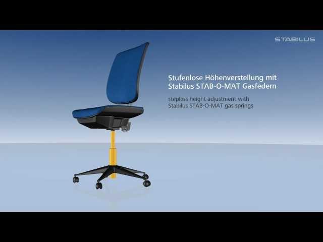 Stabilus - Gasfederanwendungen in Drehstühlen / gas spring applications in swivel chairs