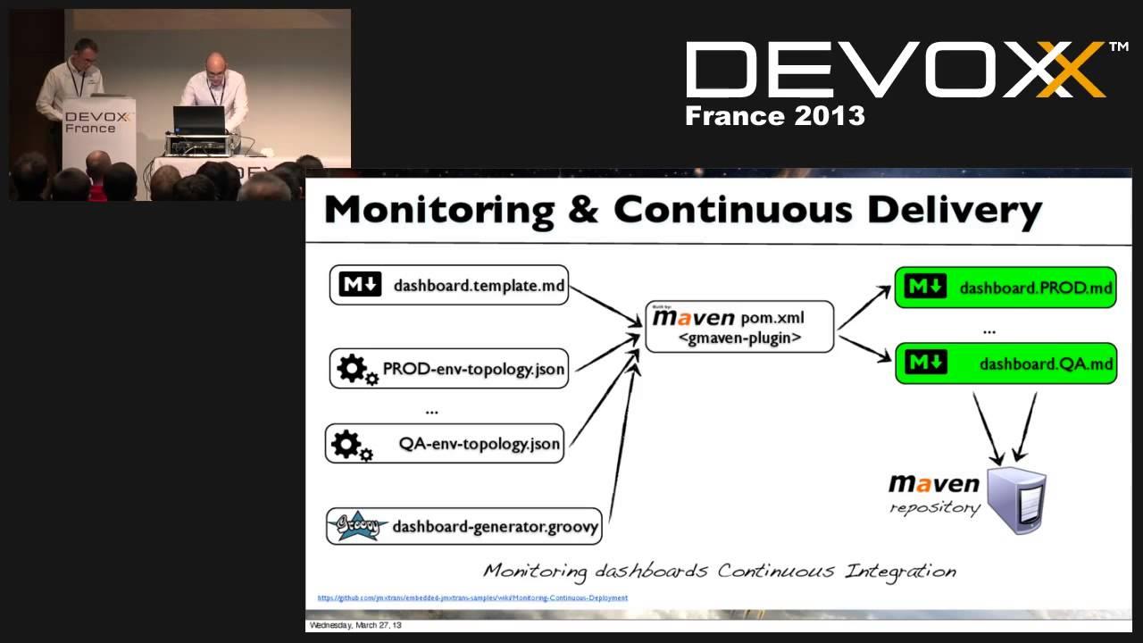 Monitoring Open Source pour Java avec JmxTrans, Graphite et Nagios 2