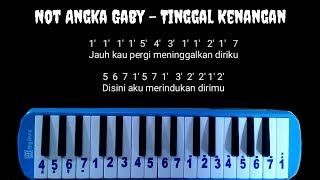 Not Pianika Gaby - Tinggal Kenangan