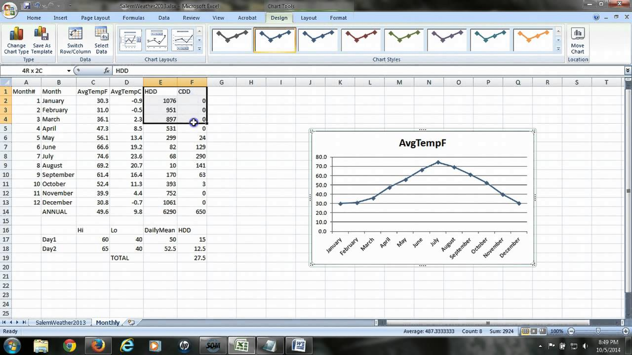 also how to create  graph of weather data in excel youtube rh