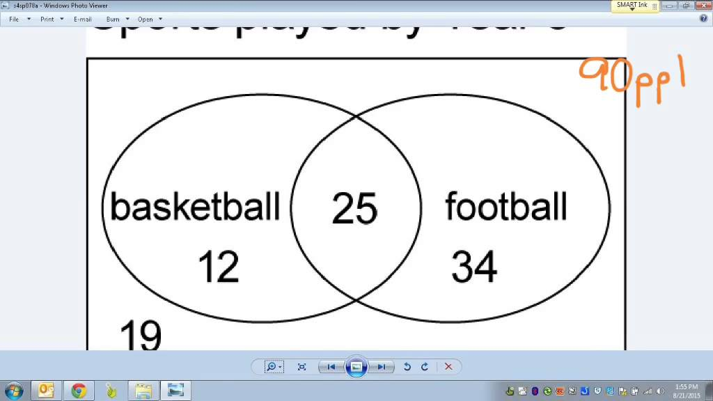 common core math  how to use venn diagrams with