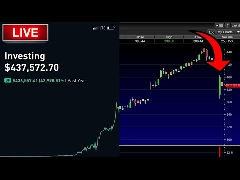 THE GOLDEN CROSS!? – Day Trading Live, Stock Market News, Option Trading, Investing & Markets Today