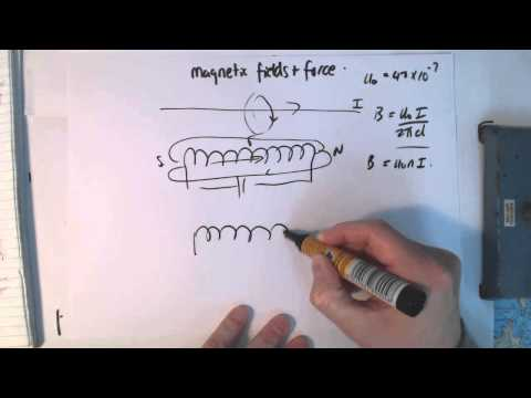 1 magnetic field and lorentz force law
