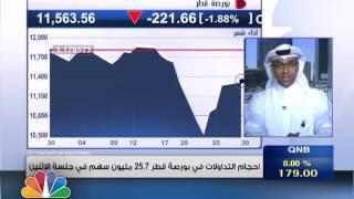 """مسار السوق / """"اغسطس الاسود"""" يضرب الاسواق الخليجية بقوة"""
