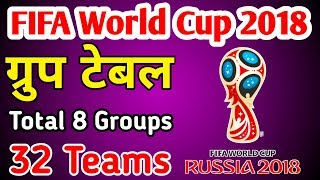 Final Groups Of FIFA 2018 World Cup - FULL DRAW VIDEO | Group A , B, C , D , E , F, G, H | 32/8 Grp