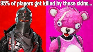 10 SKINS THAT ALWAYS KILL YOU IN FORTNITE
