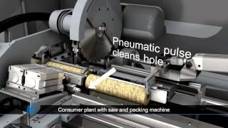 Animierte Briquetting Plant für Verbraucher Briketts-C. F. Nielsen.05.2013