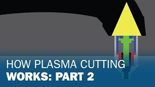 How Plasma Cutting Works II(Learn how plasma cutting works in this second video. See the air and arc pass through a torch to make a precision cut., 2006-07-18T15:16:32.000Z)