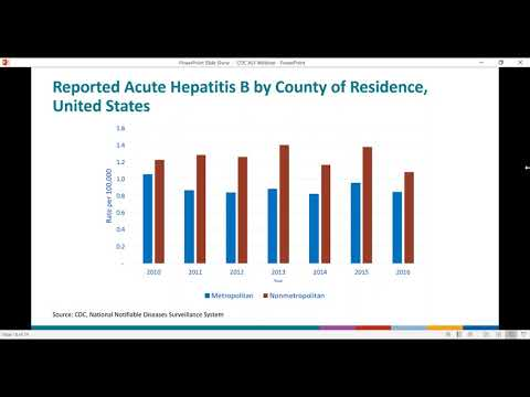 June 2019 CDC Update: The intersection of opioid use and viral hepatitis