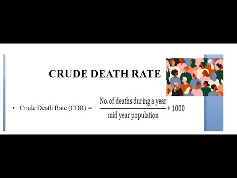 PSM 062 Crude death rate