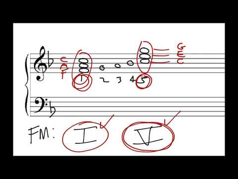Music Theory: Authentic Cadences