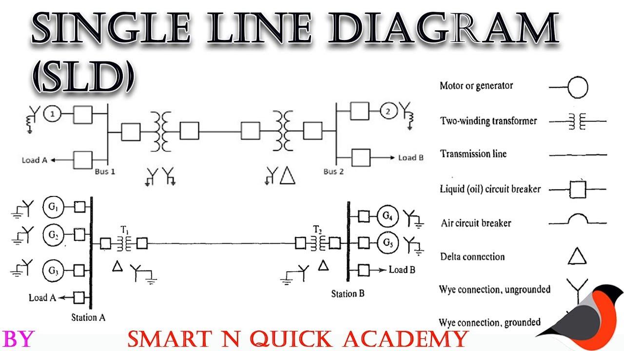 SINGLE LINE DIAGRAM - YouTubeYouTube