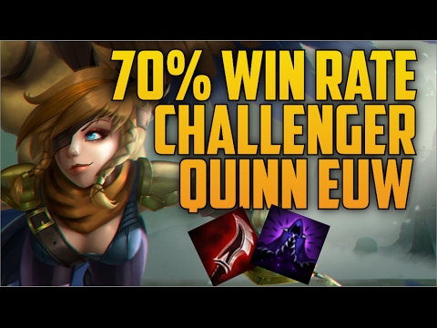 "70% WIN RATE HIGHEST RANKED QUINN MAIN BUILD GUIDE- ""Quinncidence"" EUW Challenger"