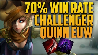 70% WIN RATE HIGHEST RANKED QUINN MAIN BUILD GUIDE-
