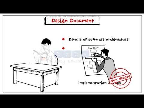 Program Documentation-Teaser Video
