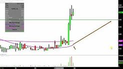 Top Ships Inc  - TOPS Stock Chart Technical Analysis for 03-21-2019
