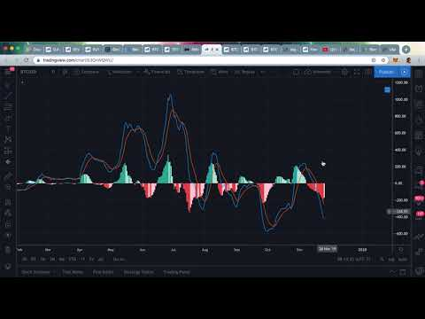 BCE Bitcoin Daily View 11-25-2019 3.4 Billion USD Move From Tether To BTC!