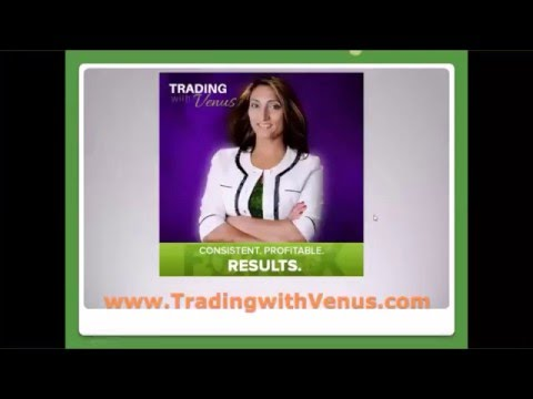 Forex pivot point trading videos