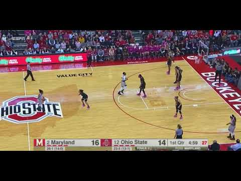 NCAA Women's Basketball - Ohio State Offensive Sets