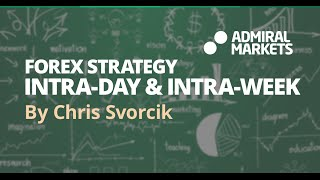 Forex Strategy: Trading Intra-day & Intra-week (May 18, 2016)