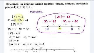 #30 Модуль числа. Понятие модуля. Математика 6 класс.
