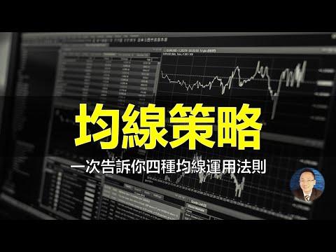 【均線策略】| 交易策略 | Multicharts教學 |程式交易