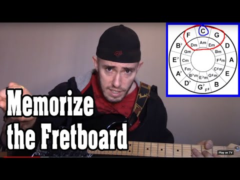Unconventional Method for Learning Every Major/Minor Chord and Every Note on the Fretboard