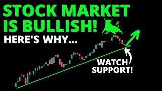 The Stock Market is BULLISH! (SPX, NDX, DJI, RUT, VIX, BTC)