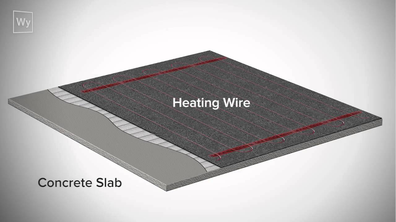 Why Insulate Concrete Slab With Cerazorb Underlayment When Using Electric Floor Heating