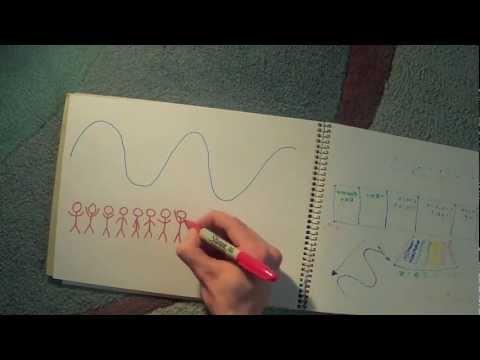 Electromagnetic Spectrum Explained