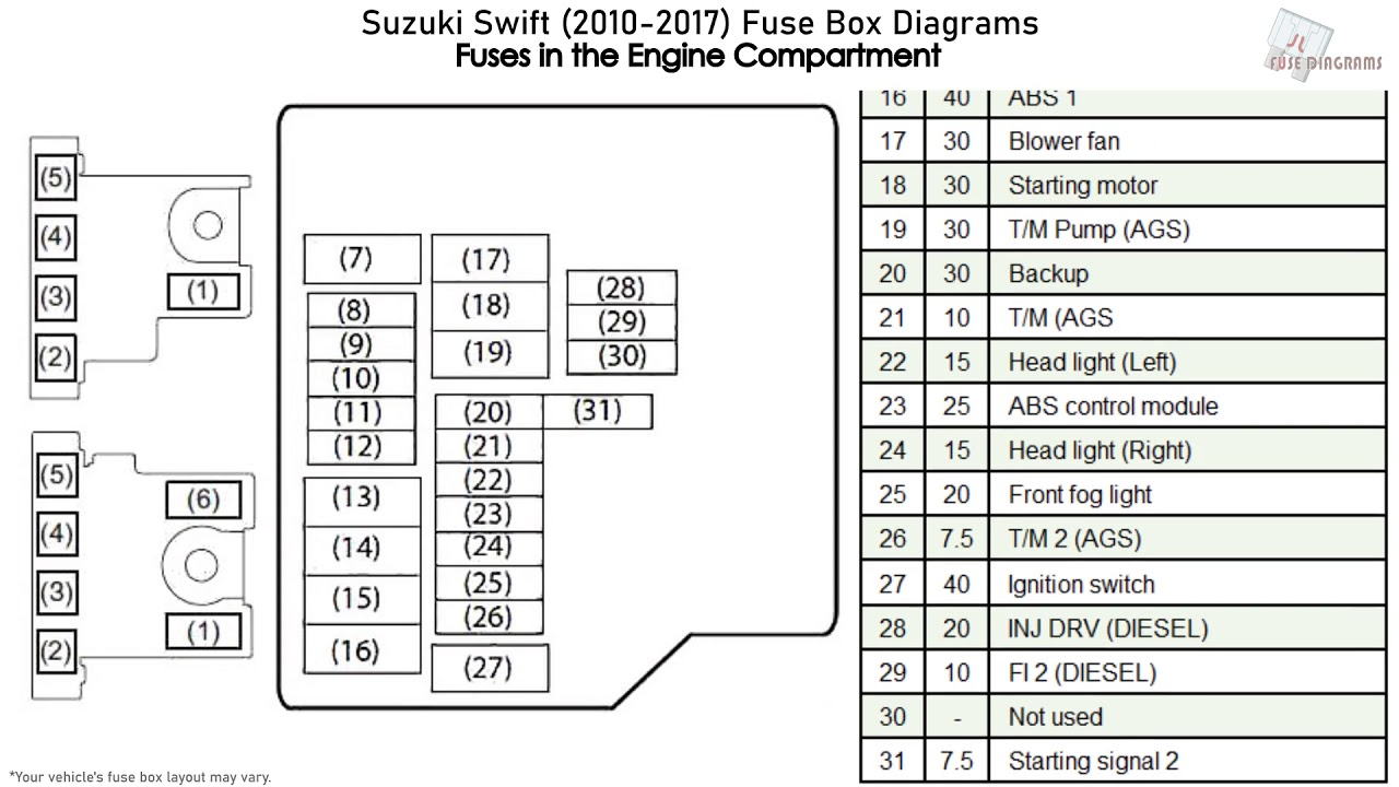 suzuki swift (2010-2017) fuse box diagrams - youtube  youtube