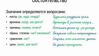 Обстоятельство (8 класс, видеоурок-презентация)