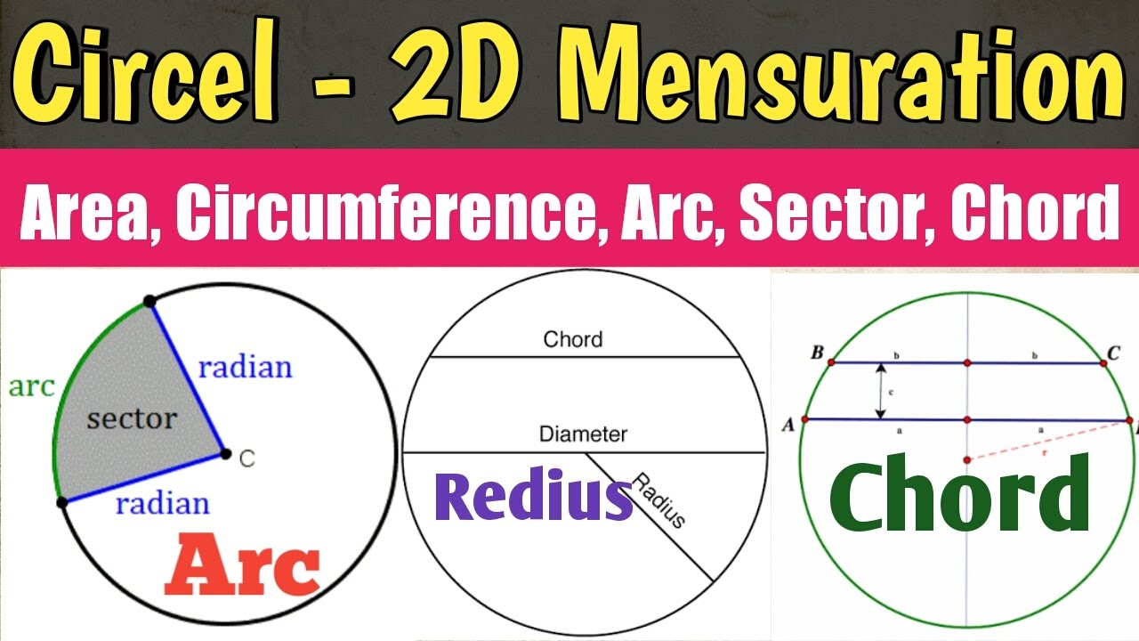 Circle - Area, Circumference, Arc, Sector, Chords ...