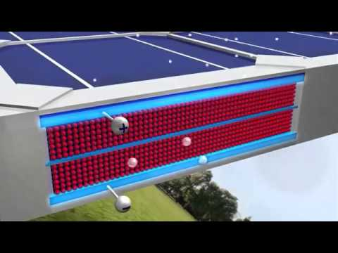 Solar Photovoltaic Power PV 101 Department of Energy Video