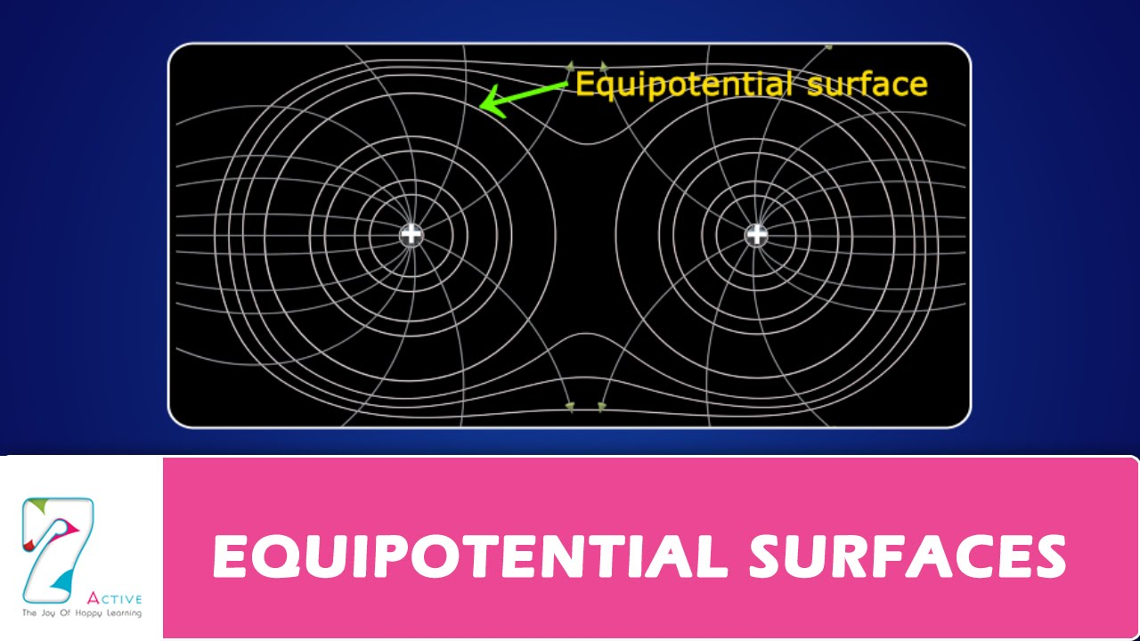 EQUIPOTENTIAL SURFACES - YouTube