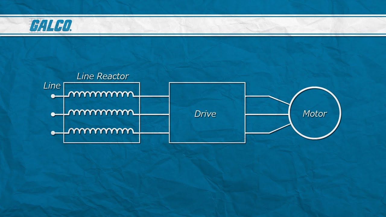 What is a Line Reactor? - A GalcoTV Tech Tip - YouTube