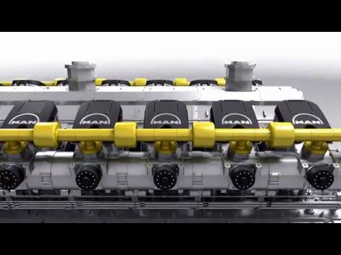 3D animation of MAN 51/60G gas engine