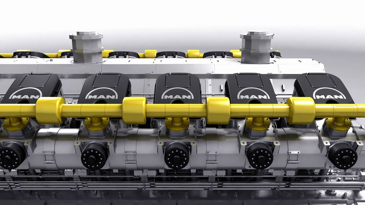 3D animation of MAN 51 60G gas engine