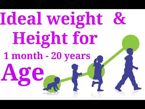Ideal Weight And Height For 0 To 20 Years Age Group