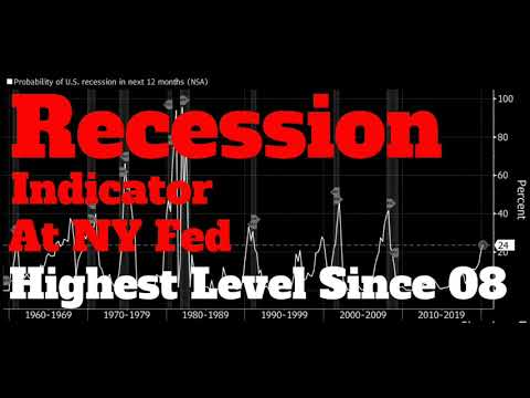 Economic Collapse News - NY Feds Recession Indicator Reaches It's Highest Level Since 08
