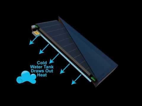 Our solar module - powered by poylmers - poligy GmbH