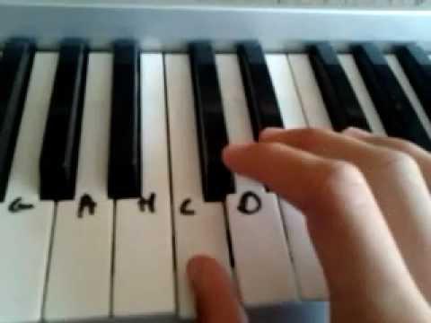 Poradnik Gry na Keyboardzie: Hej Sokoły