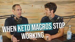 Keto & Fat Adaptation Beyond Macros w/ John Limansky, MD