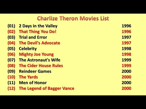Charlize Theron Movies List