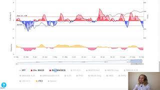 Как читать график Статуса рынка на Trades.Mindspace.ru?