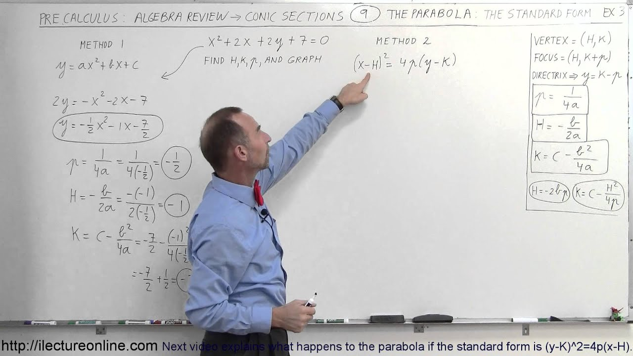 PreCalculus - Algebra Review: Conic Sections (9 of 27) The ...