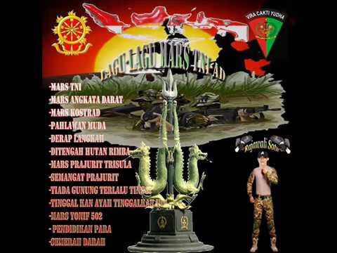 Lagu Lagu Mars TNI