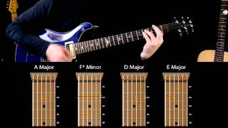 Learn To Play Guitar - What Is A Great Guitar Riff To Inspire Beginners Learning Guitar