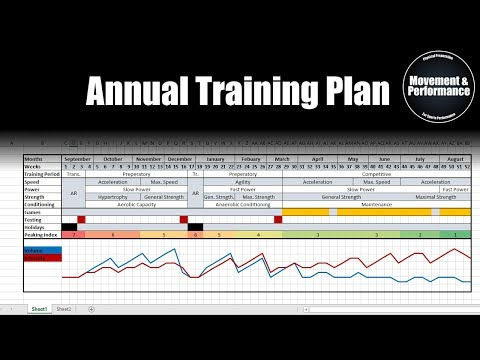 Programming | Creating a Periodized Annual Training Plan for Team-Sport Athletes on Excel