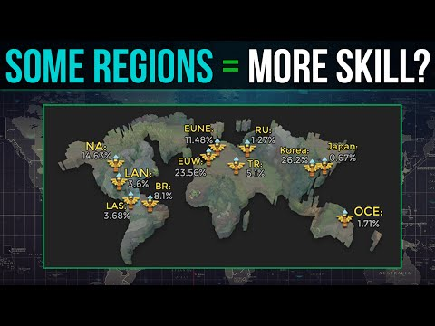 Region Skill - Are Some Regions More Skilled Than Others?